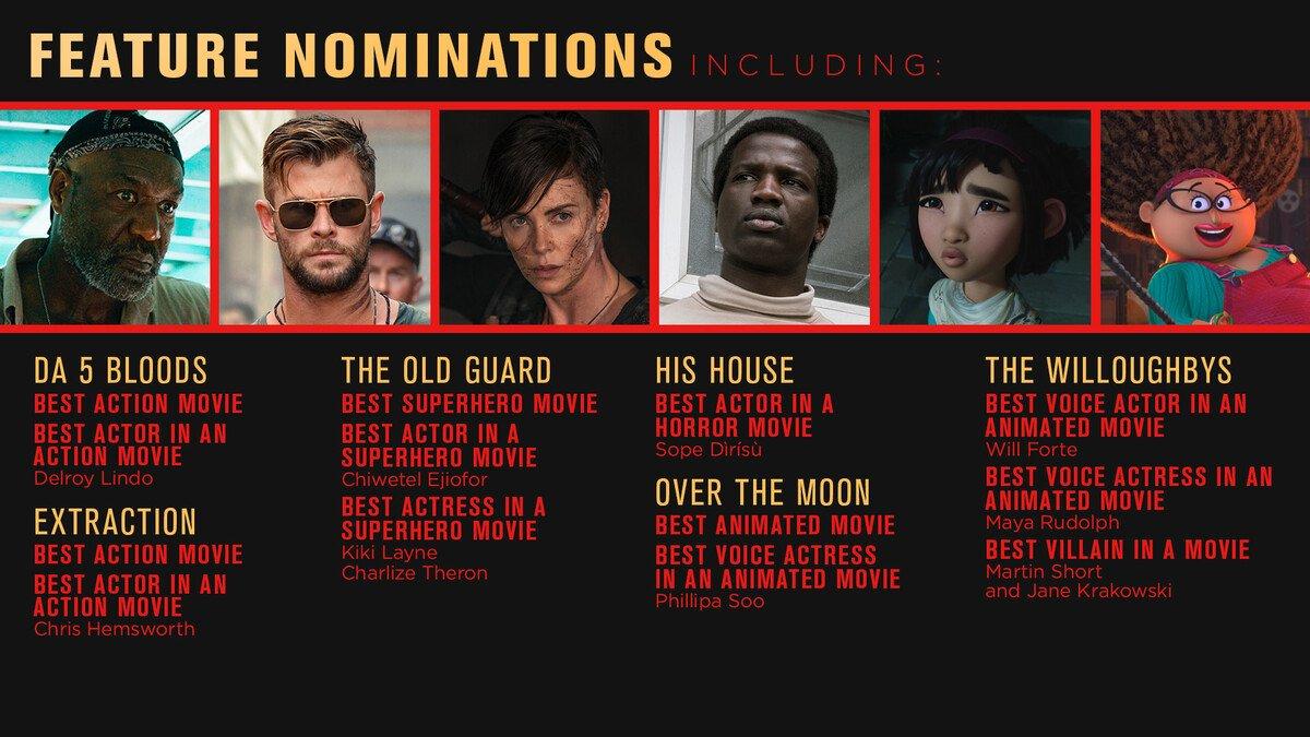 nominacjeFilmy